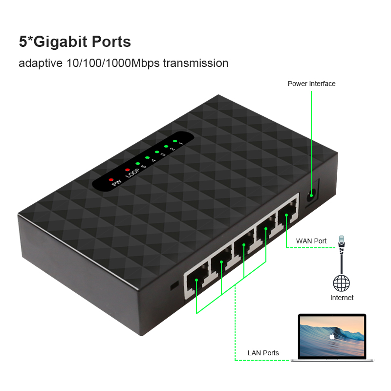 Network Switchs 5 Port Gigabit Desktop Switch 10/100/1000Mbps Fast Ethernet Network Switch LAN Full/Half duplex Exchange-in Network Switches from Computer & Office