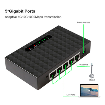 Network Switchs 5 Port Gigabit Desktop Switch 10/100/1000Mbps Fast Ethernet Network Switch LAN Full/Half duplex Exchange