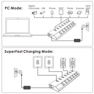 Image 5 - Wavlink الألومنيوم USB HUB 3.0 مع محول الطاقة On/Off التبديل عالية السرعة 4 /7 منافذ USB 3.0 HUB الاتحاد الأوروبي/الولايات المتحدة/المملكة المتحدة التوصيل لأجهزة الكمبيوتر المحمول ماك بوك