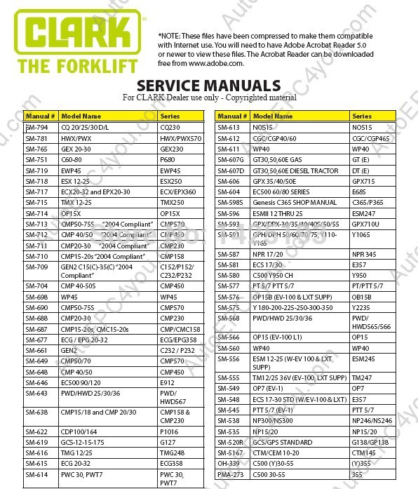 clark service manual 2014 in software from automobiles motorcycles rh aliexpress com Clark Forklift ManualDownload Clark Forklift Parts Lookup