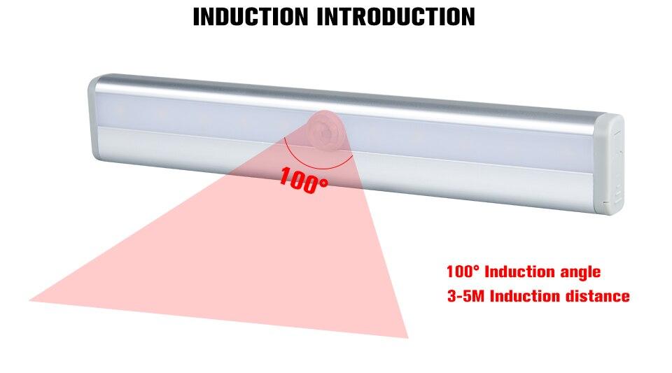 LED Emergency Lighting Light PIR Motion Sensor Lamp 610 LEDs lighting for Wardrobe Cupboard Closet Kitchen night light (9)