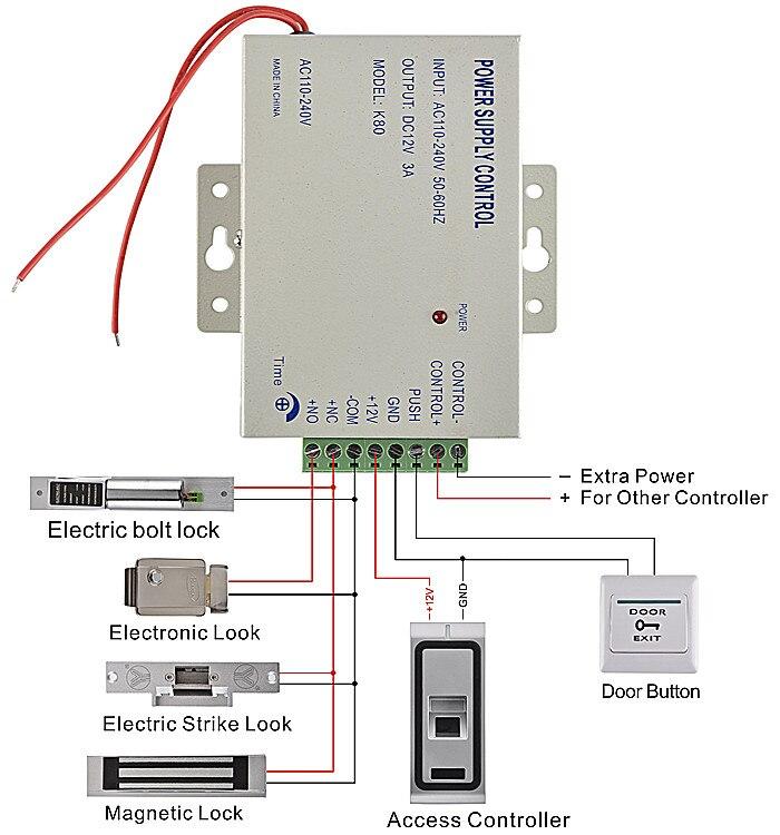 Em karte Fingerprint Access Control System Mit Kartenleser + ...