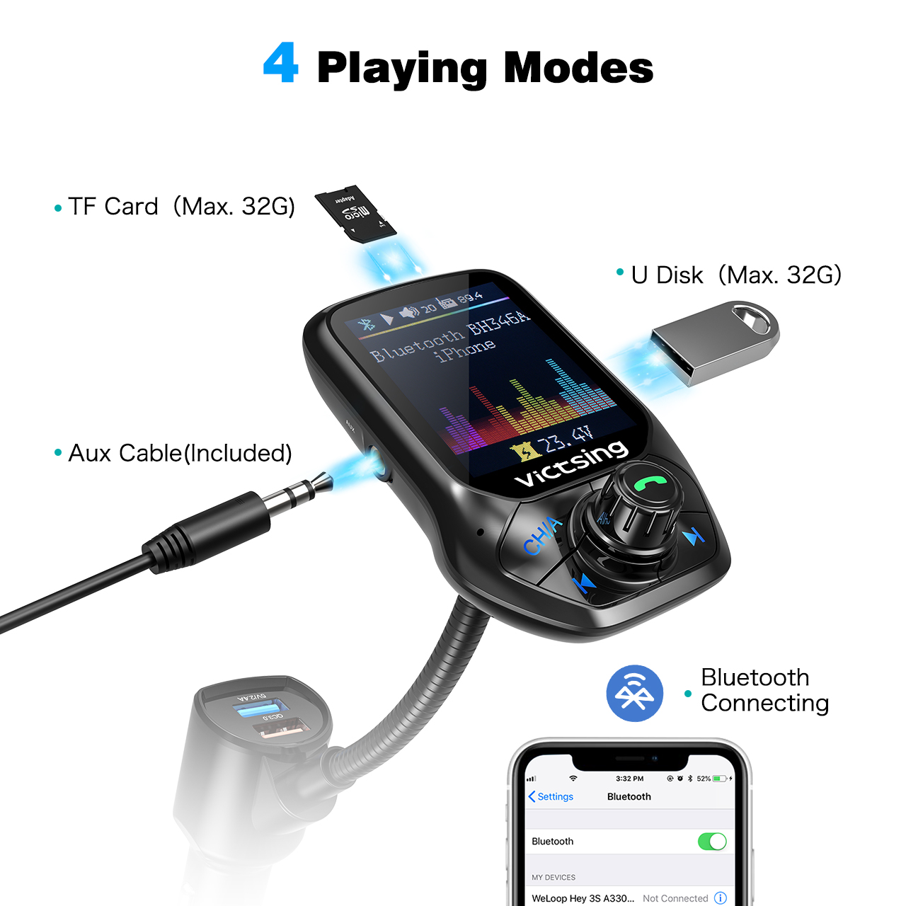 VicTsing QC3.0 Car Bluetooth FM Transmitter Voice Navigation and 2 USB Ports Support USB Flash Drive Wireless Bluetooth FM Radio Adapter Music Player Car Kit with Hands Free Calls