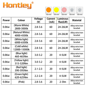 Image 5 - Hontiey SMD 3528 Chip LEDs Warm White Blue Red Green Yellow Light Diode Beads For LED Strip Spotlight Bulb Diode Lamp Diy