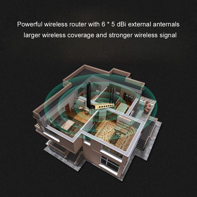 300Mbps Wireless Long Range Wi-Fi Gigabit Router High Power 6 *5dBi External Antennas Support 802.11b/g/n for Home Office Hotel