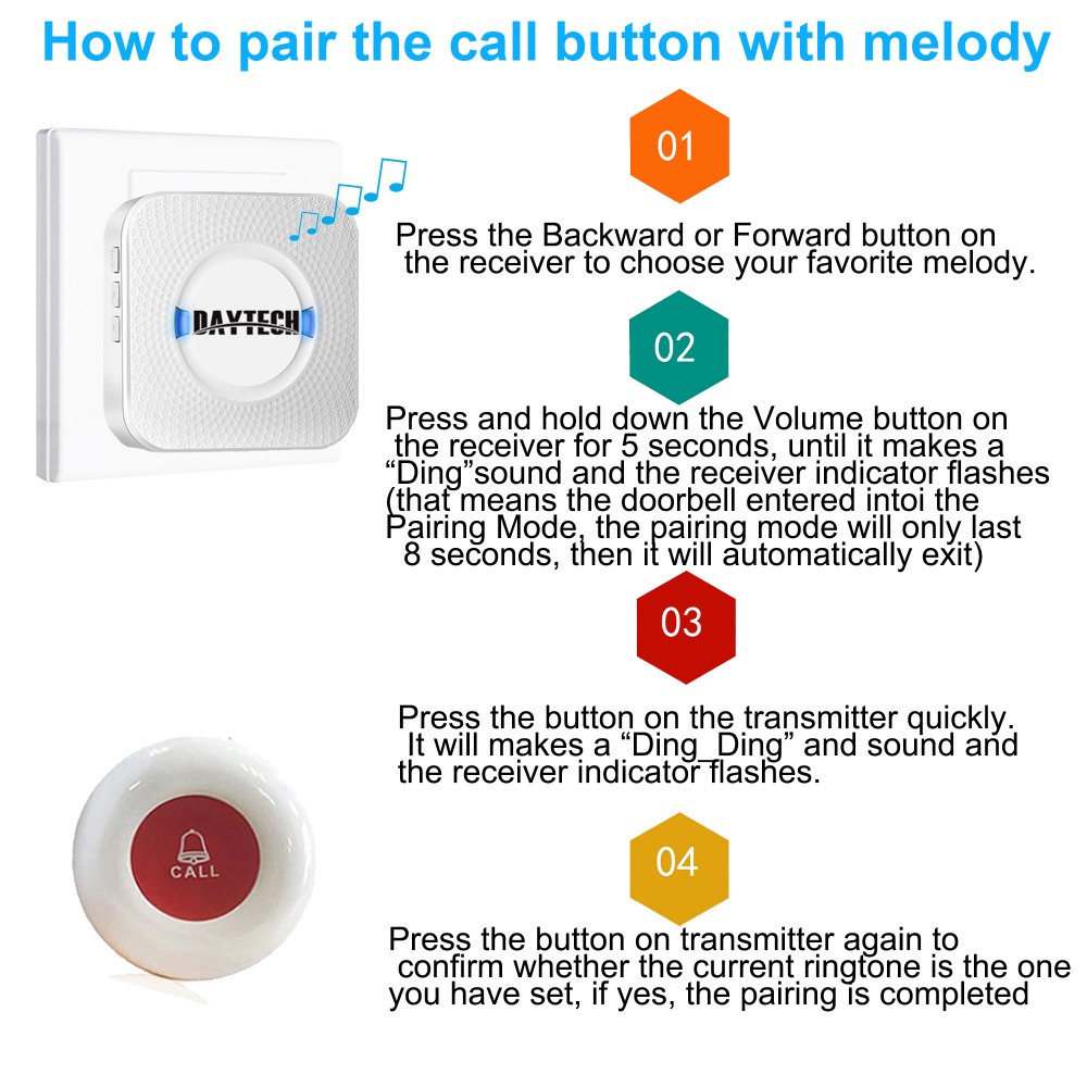 Emergency Elderly Help Calling System - Caregiver Alarm for old people Life Alert 3