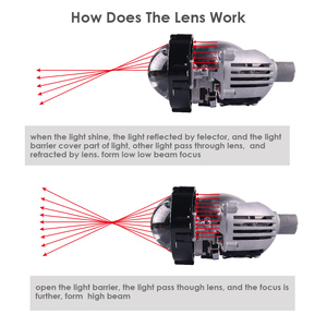 Image 5 - Sanvi 3 סנטימטרים אוטומטי Bi LED מקרן עדשת פנס 35W 5000K LED אוטומטי פנס אופנוע פנס