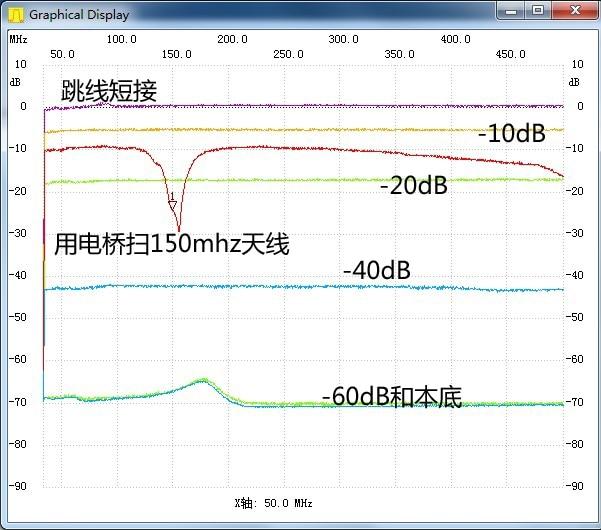 Analyseur de spectre Simple D6 (avec Source de suivi T. G.) V2.02 Source de Signal Simple - 4