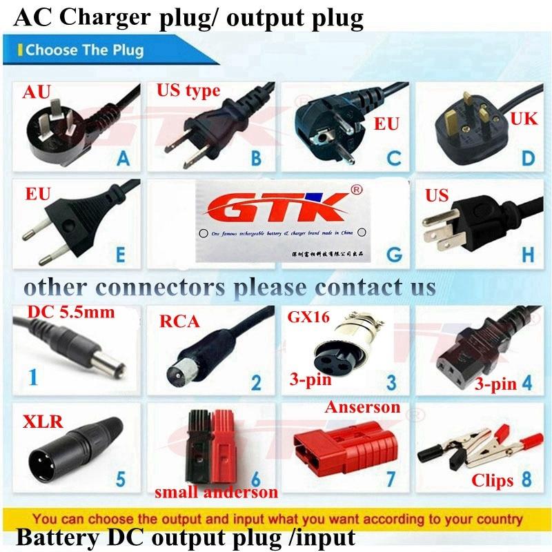plugs_USE22222