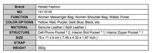 Crocodile Leather Pattern Women Bag Genuine Leather Wallet Clutch Purse Alligator Stylish Chain Women Messenger Bag Shoulder Bag 2