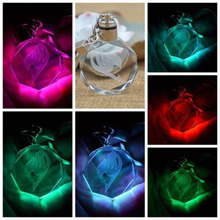 Anime Mini Hatsune Miku Fairy Tail Crystal Colourful Led Light Keychains