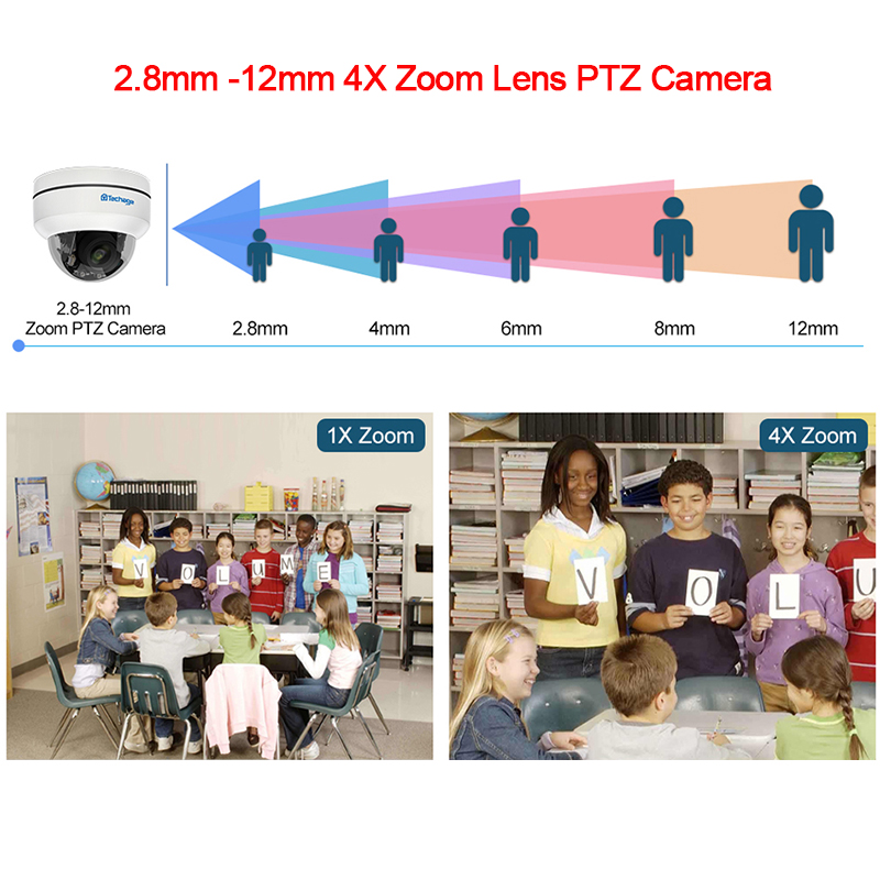 Image 5 - H.265 1080P PTZ POE IP Camera 4X Zoom Mini Speed Dome Indoor Outdoor Waterproof 2MP CCTV Security P2P Onvif Video POE Camera-in Surveillance Cameras from Security & Protection