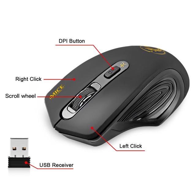 2000 DPI Ergonomic Wireless Mouse with Sound Option