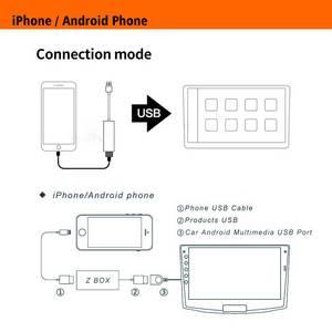 Image 4 - 2019 Không Dây Phát Thanh Xe Hơi Apple Carplay & Android Tự Động Liên Kết USB Dongle Với Điều Khiển Màn Hình Cảm Ứng Cho Android Điều Hướng DVD hệ Thống