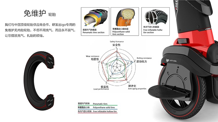 I-ROBOT-GO two wheel balancing vehicle Stand and sit adult folding electric scooter self-banlance Body feeling vehicle