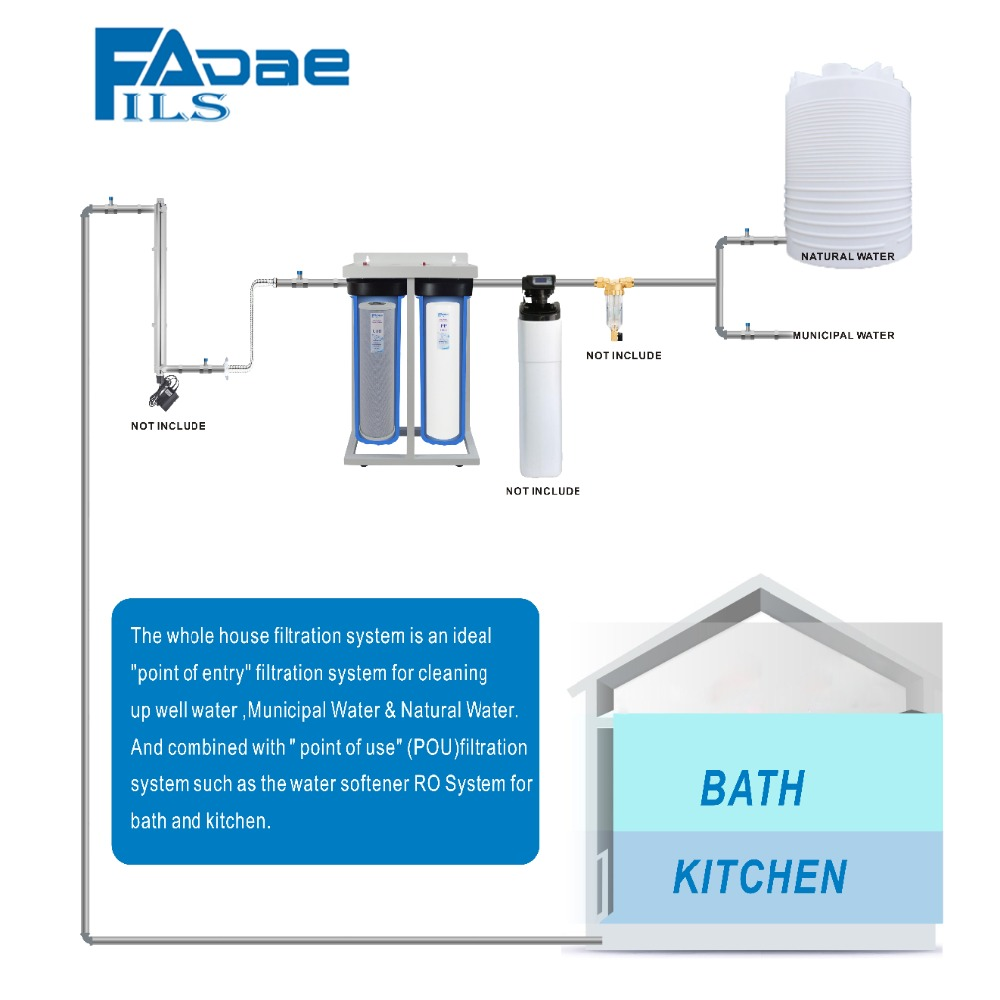 US $238 52 11% OFF|2 Stage Whole House Water Filtration System 1 inch BRASS  port with Stand, 20