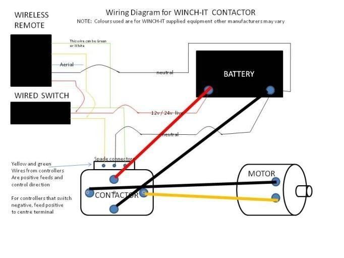 winch motor control wiring diagram