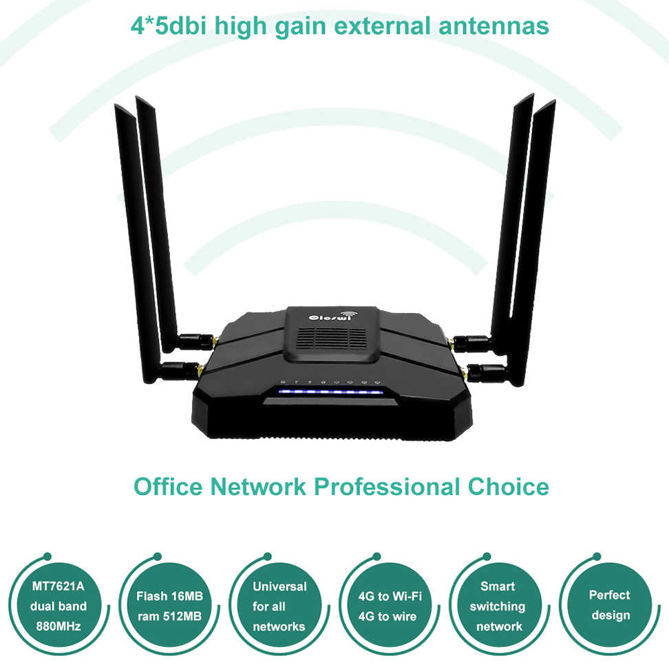 wifi 4g lte router repeater 5ghz dual band openwrt router Internet modem 3g  4g antenna wifi modem with sim card slot
