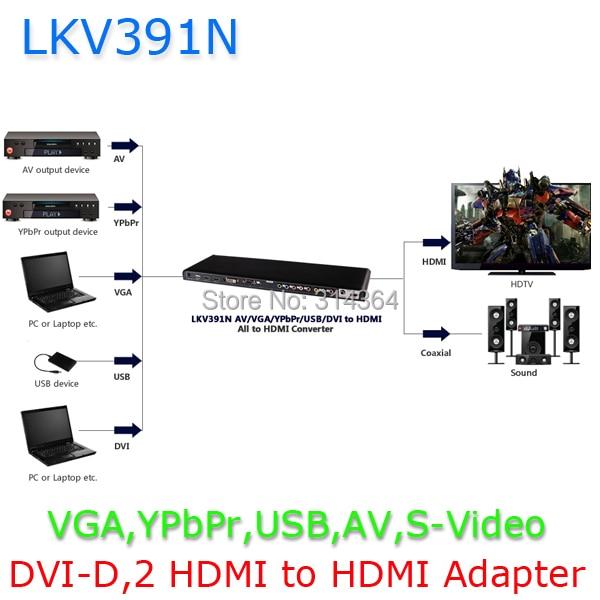 цена на Free shipping LKV391N converter All Video VGA,YPbPr,HDMI,USB,AV,S-Vidoe,DVI-D,2 HDMI to HDMI Scaler & Switch