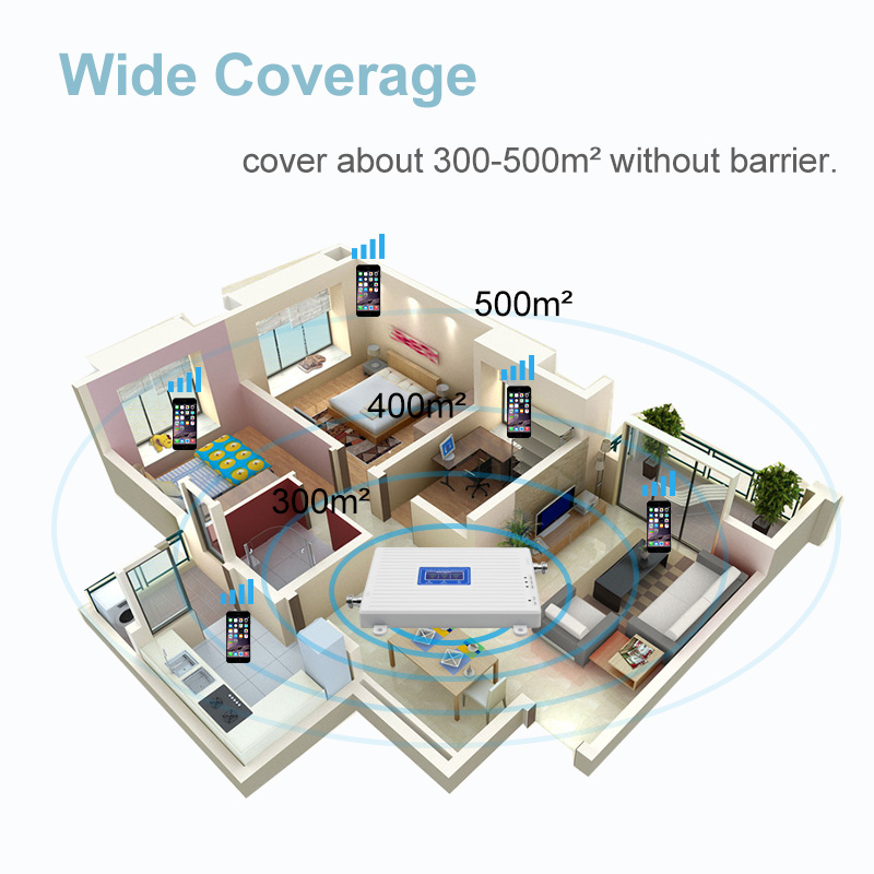 Image 5 - 2G 3G 4G Tri Band Signal Repeater GSM 1800 2100 LTE Cellular Signal Booster Mobile Phones Amplifier AGC GSM 3G 4G Antenna Kit  -in Signal Boosters from Cellphones & Telecommunications