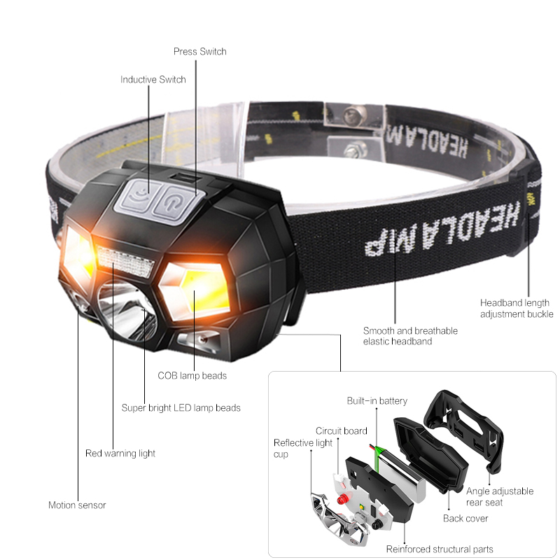 Image 3 - 7000 Lumen LED Headlamp Motion Sensor Ultra Bright Hard Hat Head Lamp Powerful Headlight USB Rechargeable Waterproof Flashlight-in Headlamps from Lights & Lighting