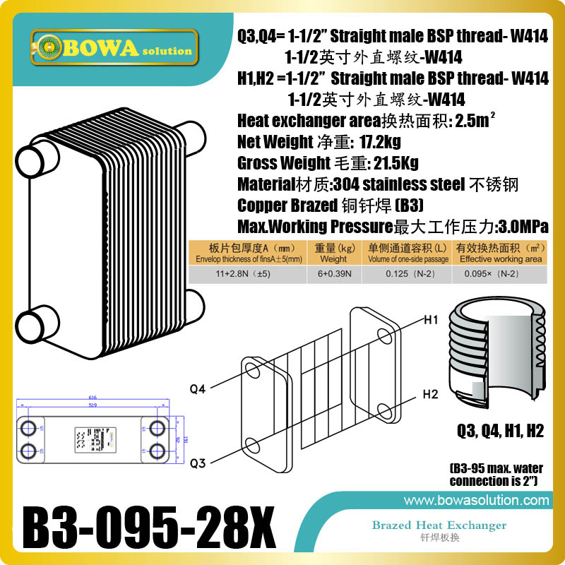 540KW heat transfer capacity between steam and water for heat recovering is for use in power