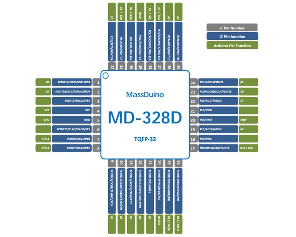 1000 pcs MD 328D MassDuino Arduino UNO compatible ATMega328P TQFP 32 Bootloader pre programmed