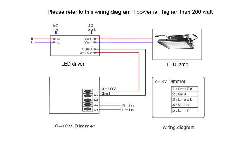 US $9.94 8% OFF|LED Control Dimmer 0 10V 1 10V LED Light Dimmer Switch on