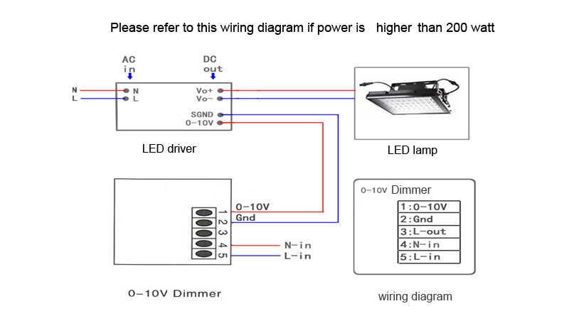 LED Knob Control Dimmer 0 10V 1 10V LED Light Dimmer Switch AC110V 220V  Brightness Easy Adjustable Recessed Installation|Dimmers| - AliExpress