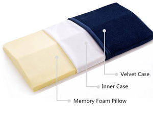 Image 3 - Orthopedic Pregnant Waist Pillow Bamboo Charcoal Slow Rebound Memory Foam Sleep Back Pillow Cervical Health Pain Release Pillow