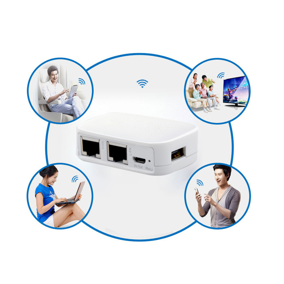 Wifi Router NEXX WT3020 300 Mbps Portable Mini Wireless Router 802,11 b/g/n Repeater Brücke mit USB-Stick WT3020F