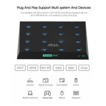 Sipolar 16 ポート USB 3.0 ハブ 5V 5A poower アダプタ usb フラッシュドライブ USB デュプリケータ USB コピー機