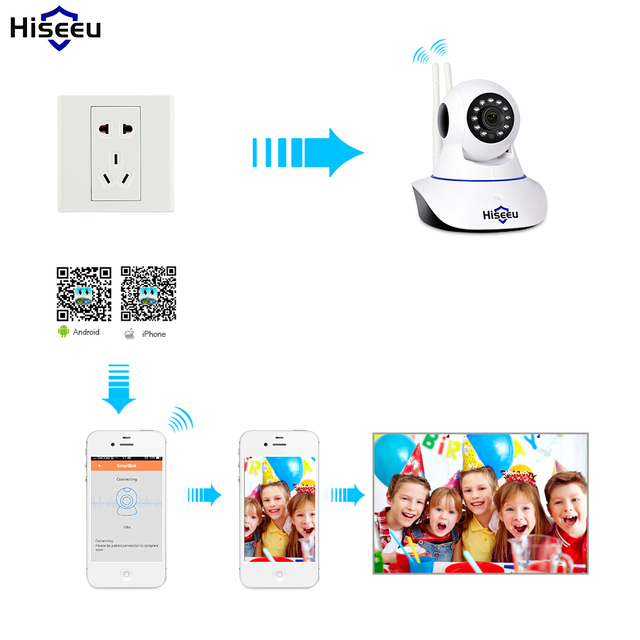960P Wireless IP Camera Wifi Night Vision Camera IP Network Camera action with alarm CCTV WI-FI P2P 1.3MP Onvif Clear voice FH1B
