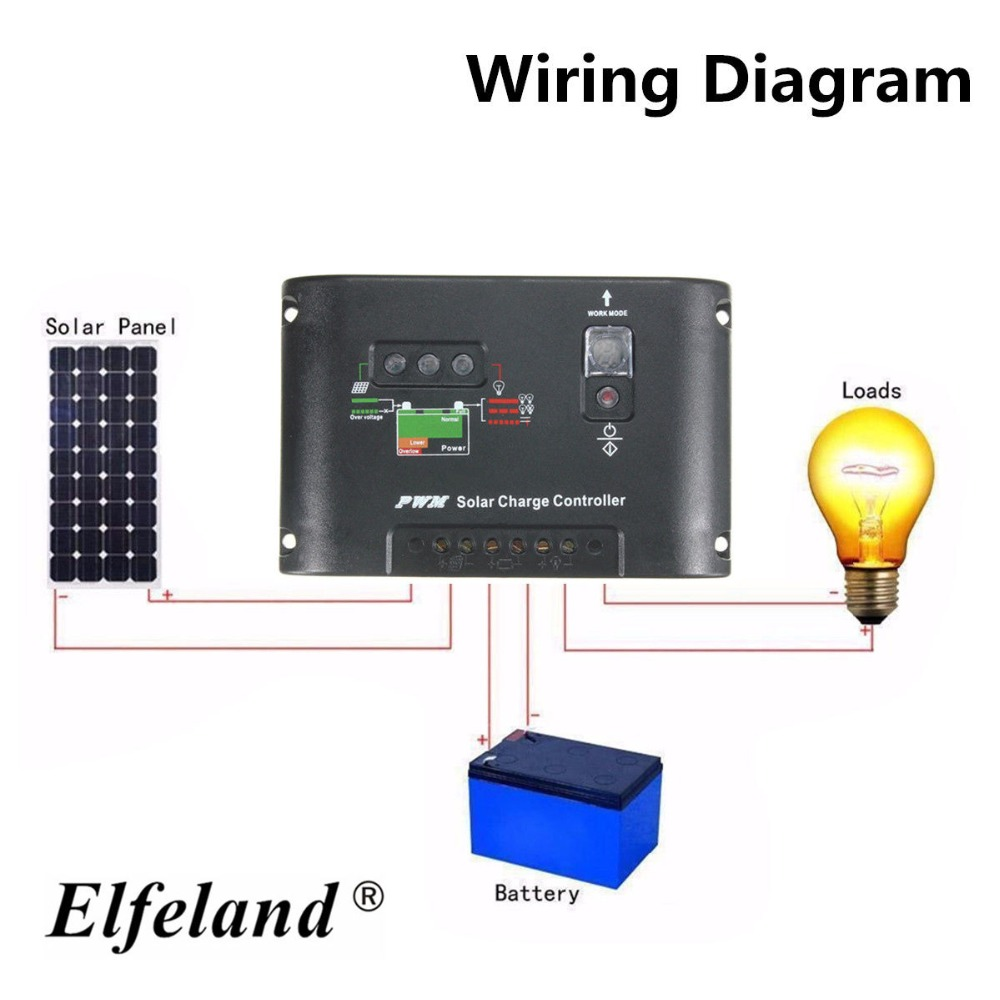 Camping Solar Panel Wiring Diagram Circuit And Hub Diagrams 12 Volt Kits 100w 2pcs 12v Flexible Generator Caravan Power Rh Aliexpress Com