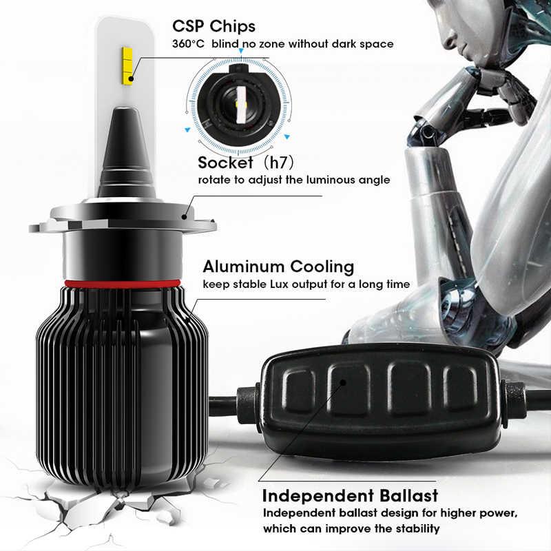 Hlxg 2PCS H4 H7 LED H11 40W 8000LM/Set CSP Chips 12V 24V 6000K Car Headlight Bulbs 9006 HB4 9005 HB3 AutoBulb lamps Car styling