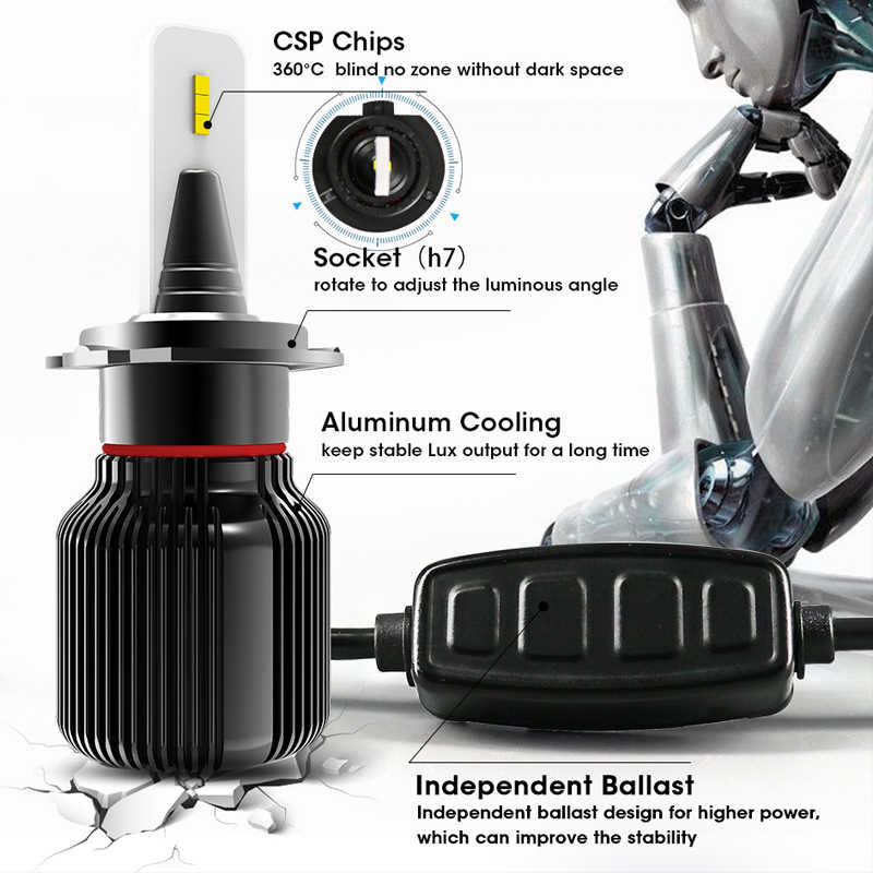 Hlxg 2PCS H4 H7 LED H11 40W 8000LM/Set CSP Chips 12V 24V 6000K lâmpadas de Farol de carro 9006 HB4 9005 AutoBulb HB3 lâmpadas Car styling