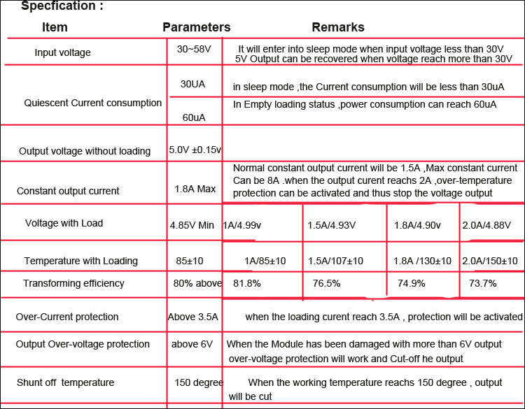Specification reference
