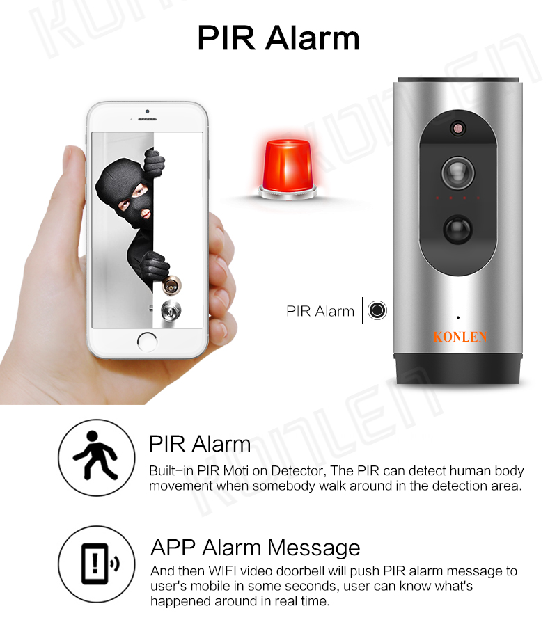 Powered WIFI IP Camera 04