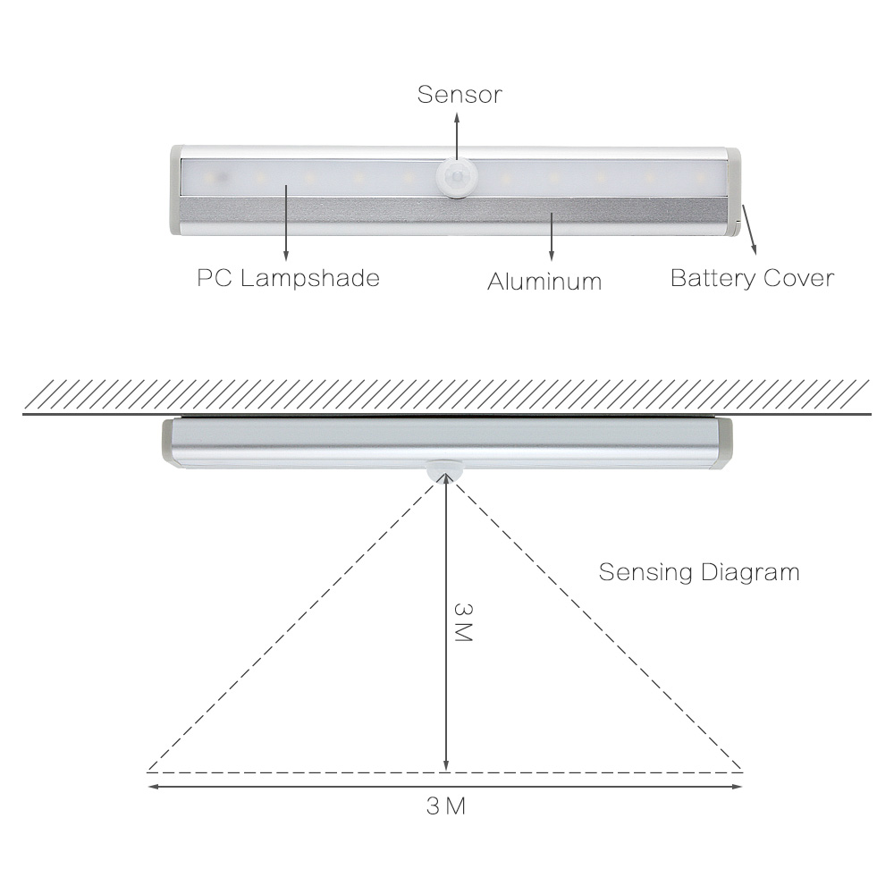 hight resolution of 1pcs wireless led closet night light motion sensor wardrobe lights aaa battery powered cabinet lamp with magnetic strip in led night lights from lights