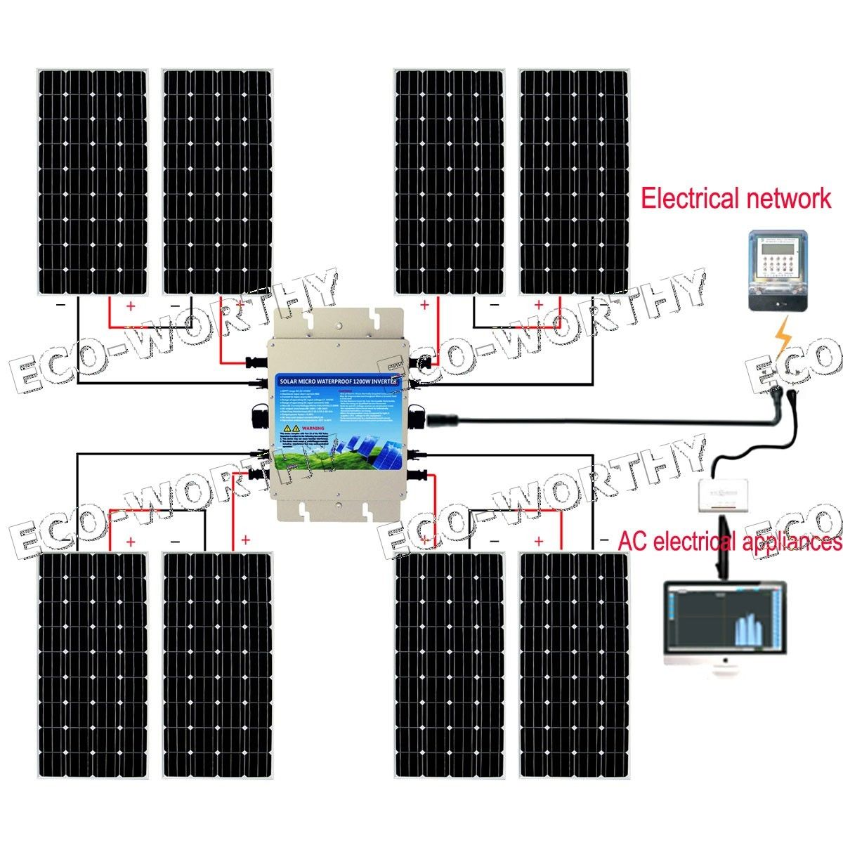 1200W System:8x160W Mono Solar Panel Panneaux Solaires with Waterproof Inverter