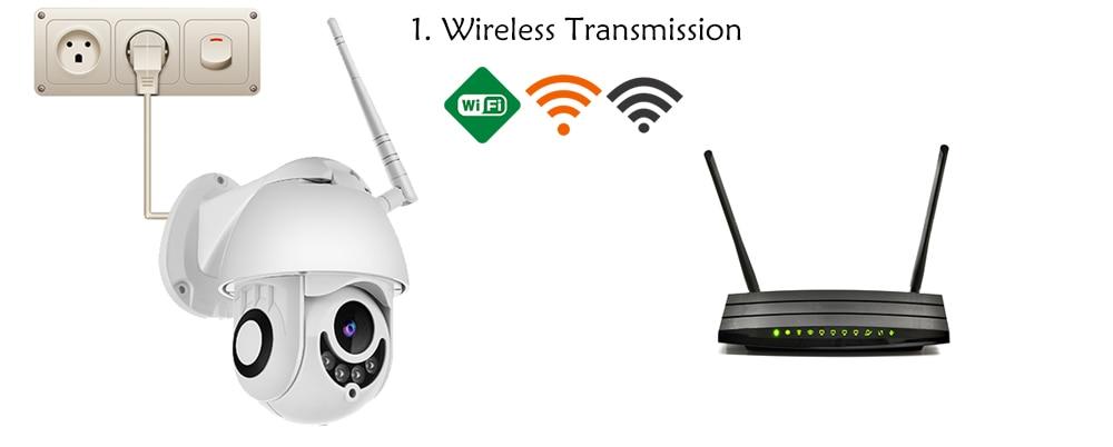 HTB1ktcAaorrK1RkSne1q6ArVVXav WIFI Camera Outdoor PTZ IP Camera H.265X 1080p Speed Dome CCTV Security Cameras IP Camera WIFI Exterior 2MP IR Home Surveilance