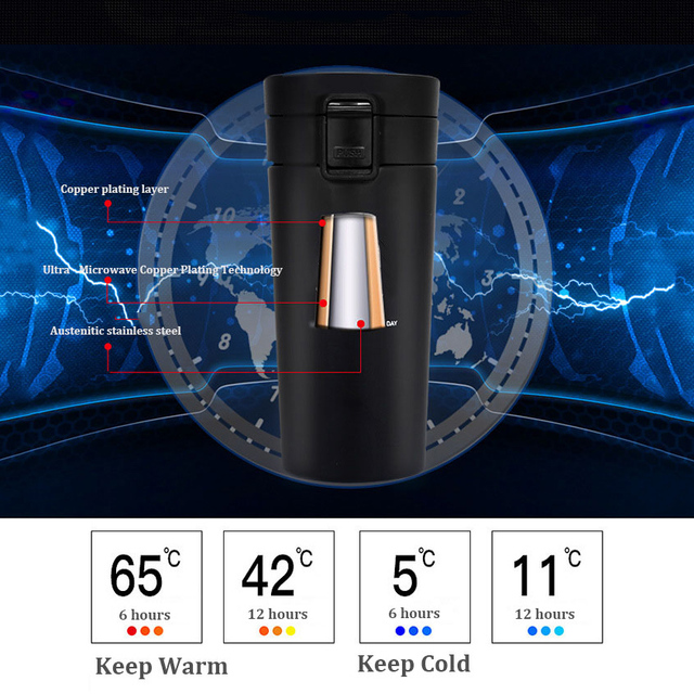 UPORS Premium Travel Coffee Mug Stainless Steel Thermos 5