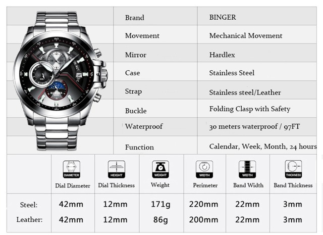 Switzerland Automatic Mechanical Watch Men Binger Sports Mens Watches Swimming Wristwatches Waterproof relogio masculino 2018
