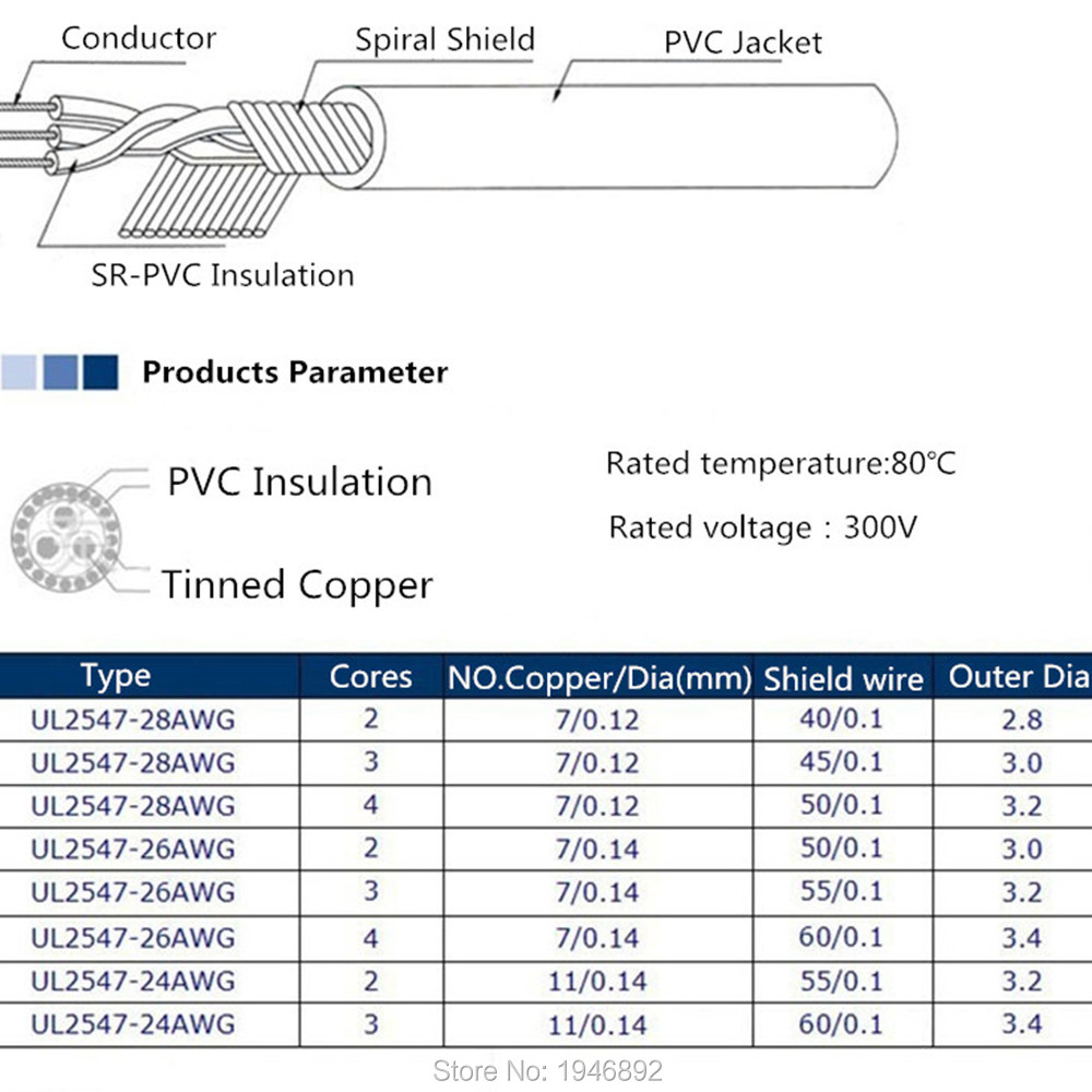 20 m UL 2547 28/26/24 AWG Multi core Controle Kabel Koperdraad ...