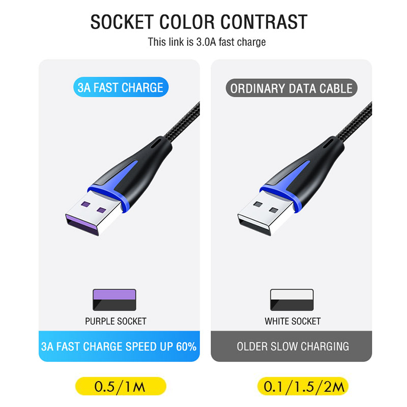 Electrical Equipment & Supplies Original Samsung Galaxy S8 S8 Plus A3 A5 Fast Charge Data Usb Lead Cable Type C Attractive And Durable