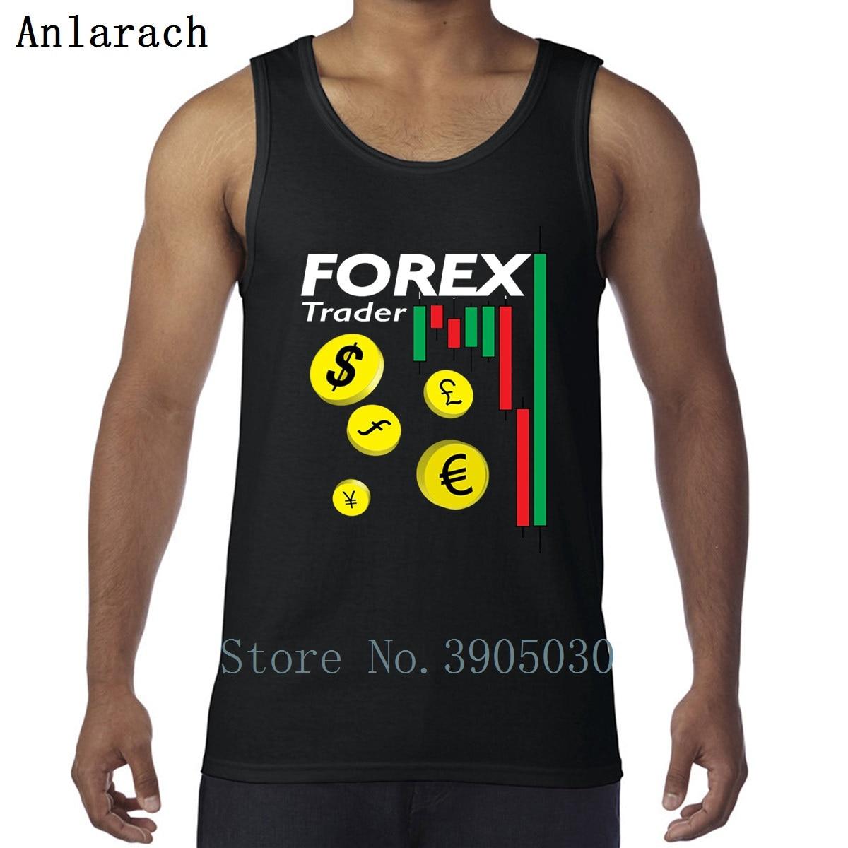 Forex cotton