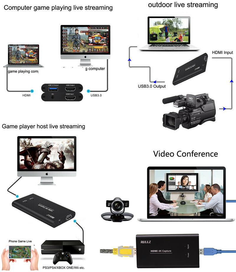 Image 5 - USB3.0 HDMI 4K 60Hz Video Capture Card HDMI to USB Video Recording Box Dongle Game Streaming Live Stream Broadcast w/ MIC input-in Video & TV Tuner Cards from Computer & Office