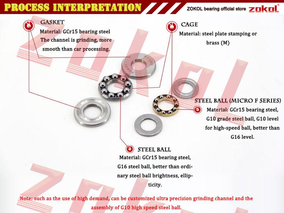 process-interpretation_A