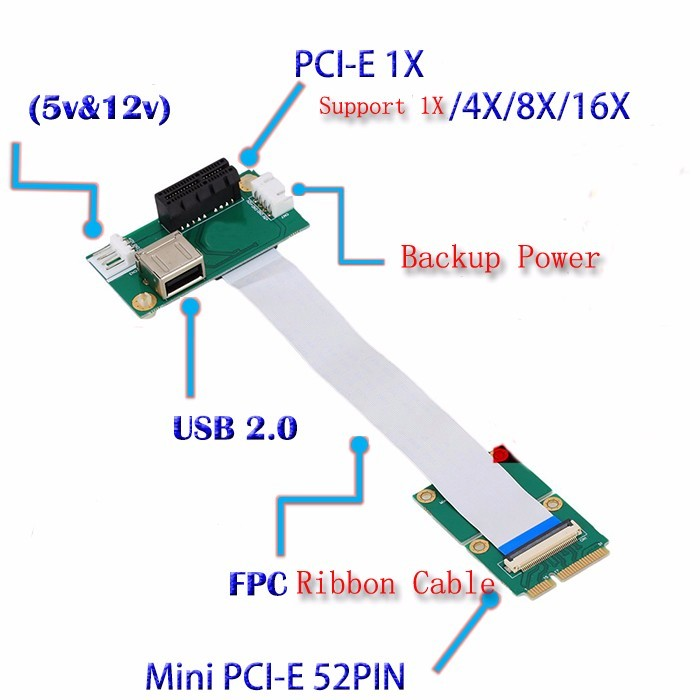 Laptop Mini PCI-E to Desktop PCI-E 1X Adapter Converter Riser Card Ribbon Cable for External GPU Graphics Video Card EXP GDC