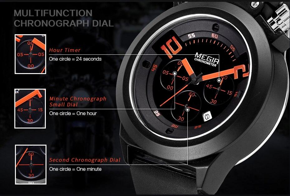 HTB1kyn1XHSYBuNjSspiq6xNzpXaE MEGIR Watch Orange Numbers  Creative Watches